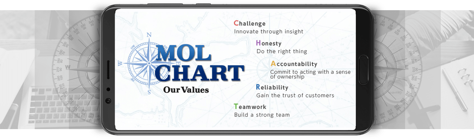 About Us - MOL Information Technology